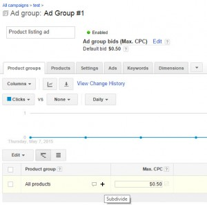 Google Adwords All Products