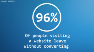 96 percent leave your website